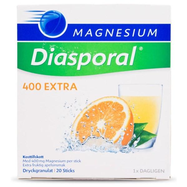 magnesium diasporal migrän